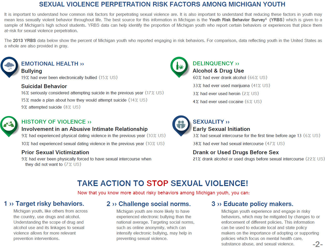 Dating Abuse Resources for Teens - The National Domestic Violence Hotline